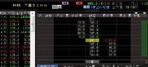 4188 - (株)三菱ケミカルホールディングス 明日田辺三菱TOB最終日。引けの出来高よし。30万以上の買い板の意味するところは1?さてさてどうなる