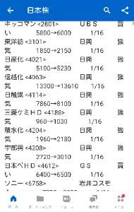 4188 - (株)三菱ケミカルホールディングス 多分、これですね