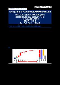 5194 - 相模ゴム工業(株) 相模ゴムの企業評価レポートが出たね。 バリューギャップ295億円ということは今の株価の約2.7倍もあ