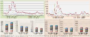 Various survey notes 2 Switch・3DSの国内ハードウェア/ソフトウェア販売速報集計  Switch・3DSの10月から