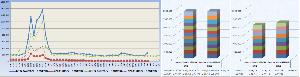 Various survey notes 2 Switch・3DSのグローバルハードウェア出荷速報   データ出所:VGChartz