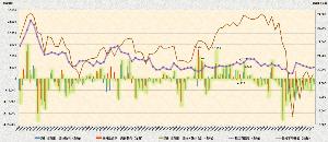 Various survey notes 2 海外投資家の売りが止まんないけど、さすがに減ってきたな。