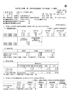 7949 - 小松ウオール工業(株)  2020年3月期 第1四半期決算短信〔日本基準〕(非連結)[XBRL]
