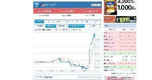 nzdjpy - ニュージーランド ドル / 日本 円 今年1年乙です。政権交代前は与党リードとの報道で爆上げがあったんだけどねぇ。もうこういう爆上げは期待