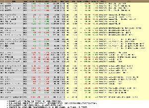 究極の株式投資(究株) 08/14【究株2019 年間パフォーマンスレース】 究極の皆さん、今晩は。 我慢を強いられる相場が