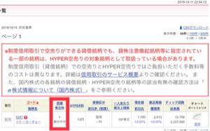 5287 - (株)イトーヨーギョー 誰もが今日で終了と思って、ハイカラガッツリ入れてますね〜。 まさか2,455で買って1,725で損切