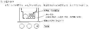 5287 - (株)イトーヨーギョー いや、人が入れない側溝サイズのトラフですよ? 電線共同溝では、地下洞道のようなサイズのものは取り扱い