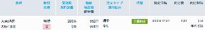 9367 - 大東港運(株) 後場寄 551円 200株買い で入りました。 クオカード楽しみに、長期保有予定です -。