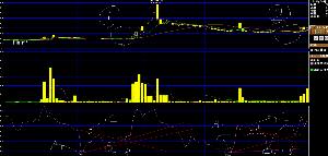 ハナちゃんの独り言とメモ書き  19123 神速闘  9月19日 23:55 >>19121   >確かにオシレーター
