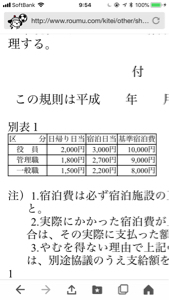 6504 - 富士電機(株) 出張旅費