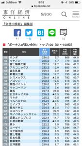 6504 - 富士電機(株) 富士電機が74位