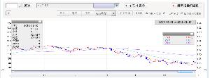 7013 - (株)IHI ここのレーティング情報は全くあてにならん 円高傾向に変化がほしいところだな