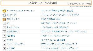 4348 - インフォコム(株) 株探の人気テーマランキングで「電子書籍」が7位まで上がってきました 先週ぐらいから電子書籍セクター全