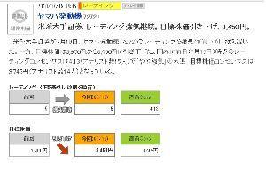 7272 - ヤマハ発動機(株) お疲れ様です 3450円まで期待しています!!