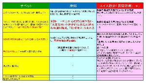 日本のテロ対策 チベット、沖縄、スイス民間防衛の書の比較