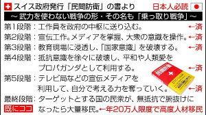 日本のテロ対策 スイス民間防衛の書