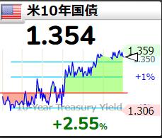 8363 - (株)北國銀行 見ろよ 1.8%行くって予想建てられている