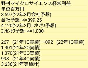 6254 - 野村マイクロ・サイエンス(株) 明日上げても下げても期待出来る決算だったと思いました