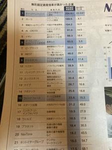 3390 - INEST(株) 今日の日経新聞にこんなのが掲載されていた