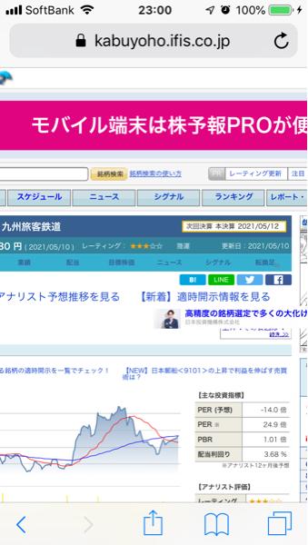 9142 - 九州旅客鉄道(株) 決算発表、12日!