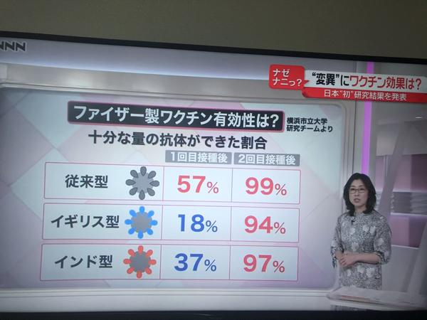 9142 - 九州旅客鉄道(株)  テレビ観たのが本当なら2回打てば期待出来るみたいですけどね⤴️🤩