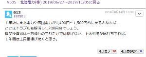 9505 - 北陸電力(株) https://finance.yahoo.co.jp/cm/personal/history/co