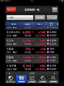 7269 - スズキ(株) 今日も自動車株が好調だったね‼️
