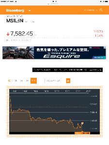 7269 - スズキ(株) 昨日のインド市場は堅調だったがマルチ・スズキ・インディアはマイナスだった‼️