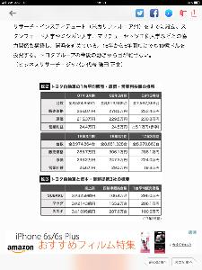 7269 - スズキ(株) トヨタと提携している売上高も同等の3社です‼︎   マツダは先日にトヨタとデンソーとEV車の会社を共