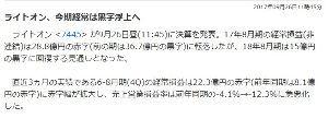 7445 - (株)ライトオン ・・・(・ω・`)