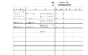 6291 - 日本エアーテック(株) 航空自衛隊那覇基地も入札来ました。若い隊員の感染は大問題だ。教育と対策をしっかりとしてもらいたい。
