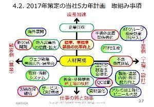 6291 - 日本エアーテック(株) 開示された資料で話をするのがよほど都合が悪いのだろう。 企業買収が緑丸で囲まれている意味は?(中級編
