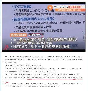 6291 - 日本エアーテック(株) やまなしモデル、青森県が導入ですね。 おそらくこれから全国に広がってくるでしょう⁈  ーーーーーーー