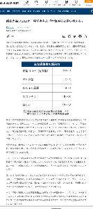 6291 - 日本エアーテック(株) 政府は下手な隠蔽工作をせずに 一刻も早く新型コロナの主な感染経路は【空気感染】という言葉を使い、 空