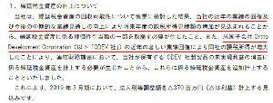 7600 - (株)日本エム・ディ・エム 上方修正の理由となった繰り延べ税金資産を積み増す理由が、すごい自信だね。 ここまでハッキリ、うちの会