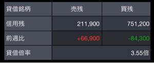 7867 - (株)タカラトミー 信用15万改善してるww