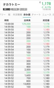 7867 - (株)タカラトミー ラスト12.9万株の投げ売り… 嫌な予感すんな。