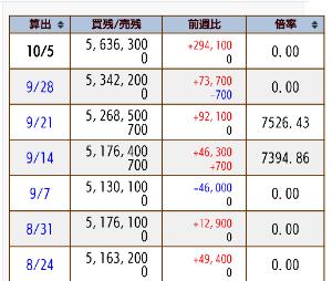 4764 - SAMURAI&J PARTNERS(株) さぁさぁ増えてる増えてる~(^-^)