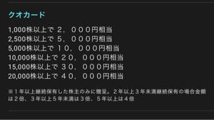 3266 - (株)ファンドクリエーショングループ ここは株主優待はじめなさーい(´-ω-`)