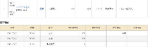 3564 - (株)LIXILビバ 掲示板のお陰様で成行取消出来ました。 ありがとうございます。