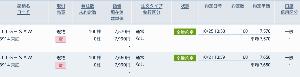 3914 - JIG-SAW(株) 以前 当社 第一位大株主の江見さん(名義はニュニオンバンケ 109万株)が、この先 持株が1兆円にな