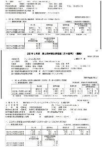 3658 - (株)イーブックイニシアティブジャパン どうあがいても ダウがコロナってるけど 切り貼り比較画像