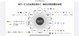 3658 - (株)イーブックイニシアティブジャパン そしてイーブックはLINEのサービスとして載ってます。 LINEから送客が無い訳ない。 早くLINE