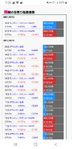 6776 - 天昇電気工業(株) モルガンスタンレーの空売りの買戻しだけでも数十円上がるね