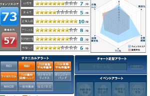 7701 - (株)島津製作所 売られすぎと思うけど空売り機関下げるね。株価操縦やめろ!!
