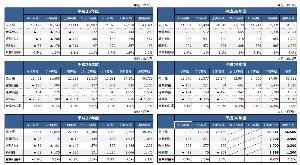 3526 - 芦森工業(株) 過去5年において、営業利益率が5%以上になった四半期は3回です。 仮に下半期の利益率が5.5%とした