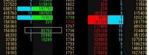 1306 - TOPIX連動型上場投資信託 汚い手を使うな。見せ玉通報な
