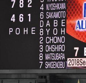 元気1発!オロナミンC 昨日は日米野球いってきた 間違えだらけの掲示板w  スタメンこそそれなりだが すぐ交代!投手はみんな