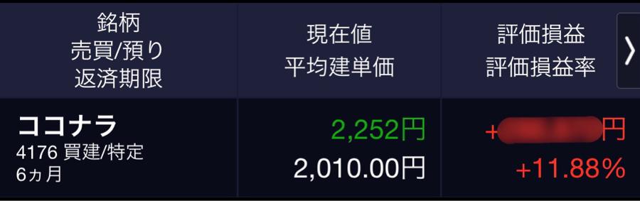 4176 - (株)ココナラ 同志ですね(^-^)/  あと、ギャンブルギャンブル騒いでいる人が増えていますけど、INした時点から