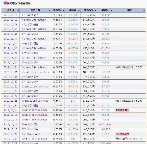 8256 - (株)プロルート丸光 こんばんみ  11日の分の空売り残報告ではJPモルガンが-41,600株で残高割合1.23% 野村は